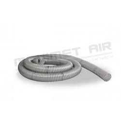 Wąż Poliuretanowy Q125